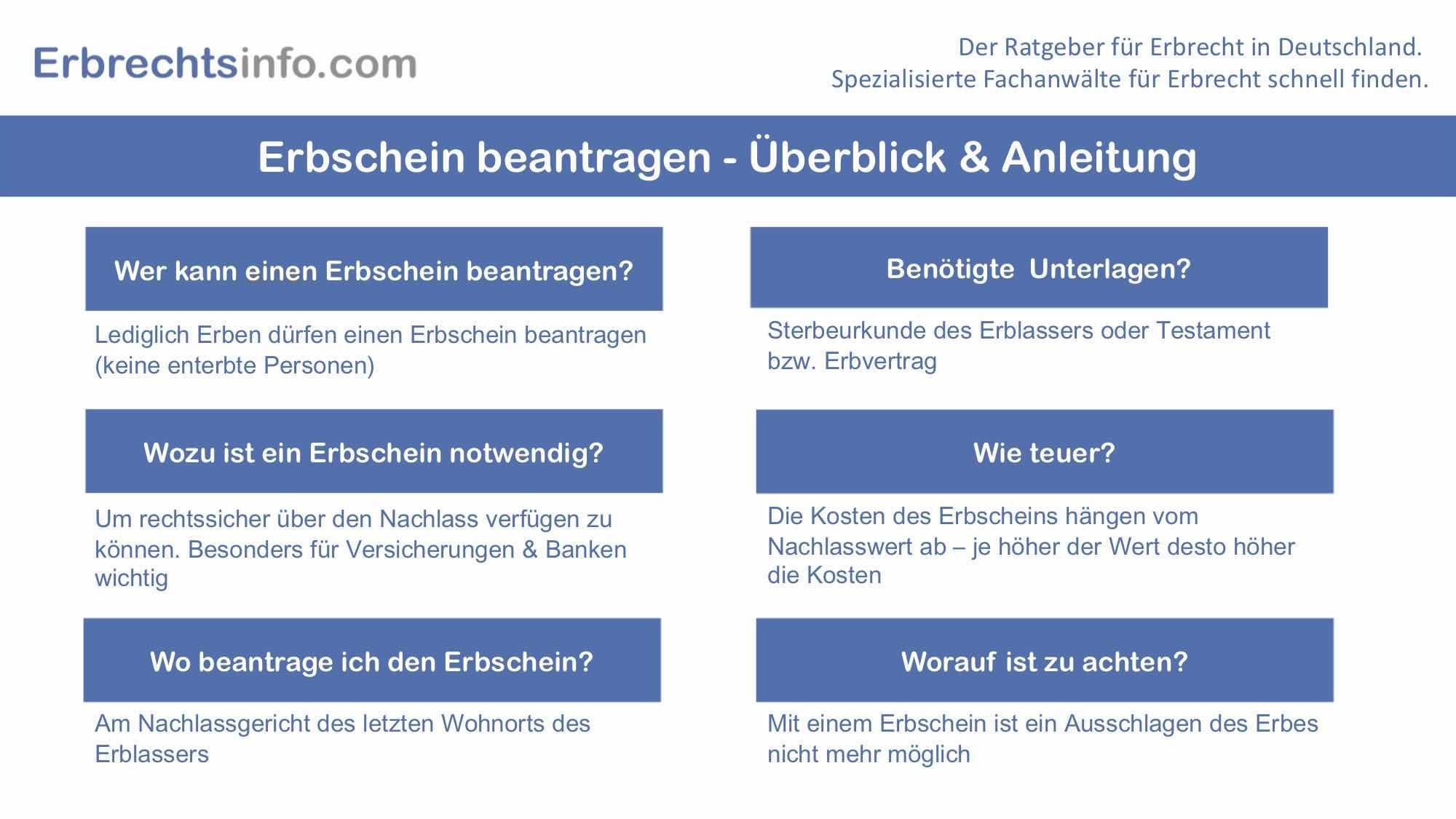 Erbschein beantragen Deutschland- Überblick und Anleitung