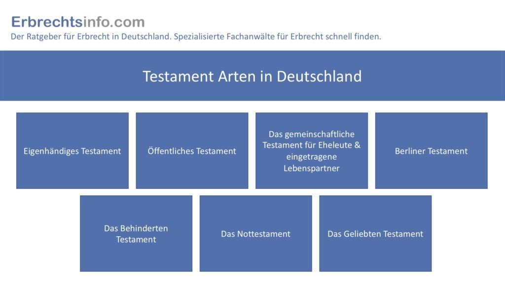 Testament Arten Formen in Deutschland