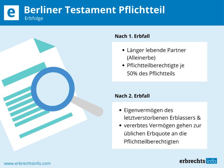 Berliner Testament Pflichtteil Erbfolge erklärung