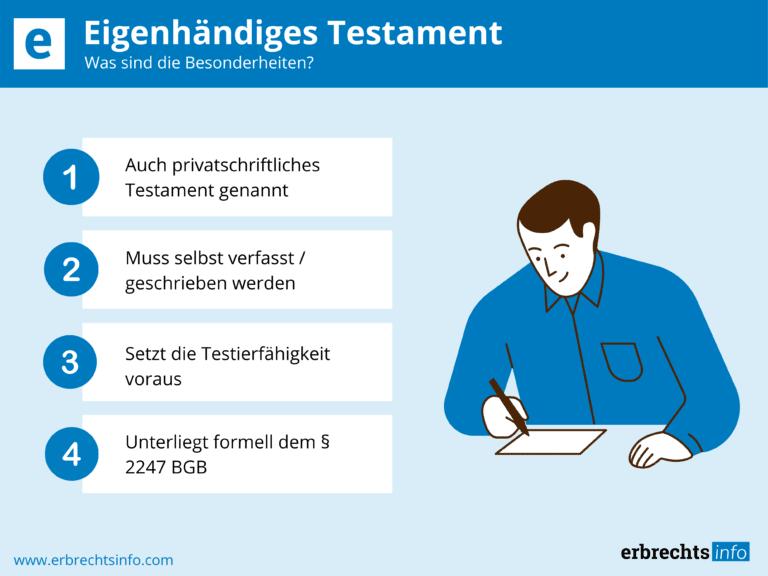 Eigenhändiges Testament schreiben