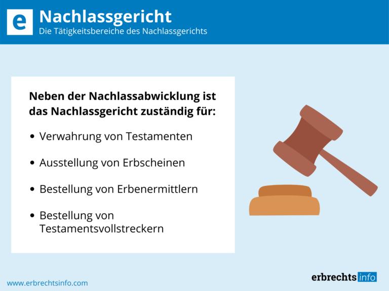 Infografik zum Nachlassgericht und dessen Tätigkeitsbereiche