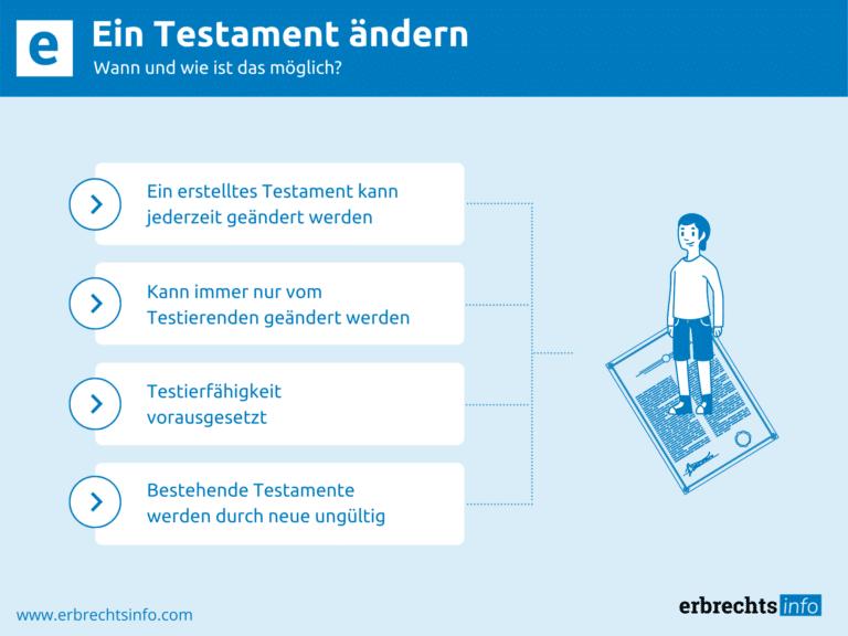 Infografik Testament ändern